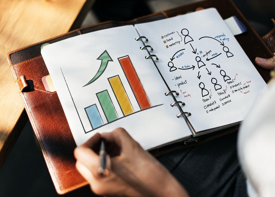 4 lucruri pe care trebuie sa le faci cand iti redactezi planul de afaceri - Sfaturile specialistilor Forbes